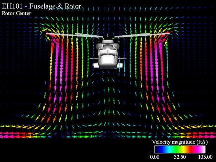 بررسی عددی wake هلیکوپتر